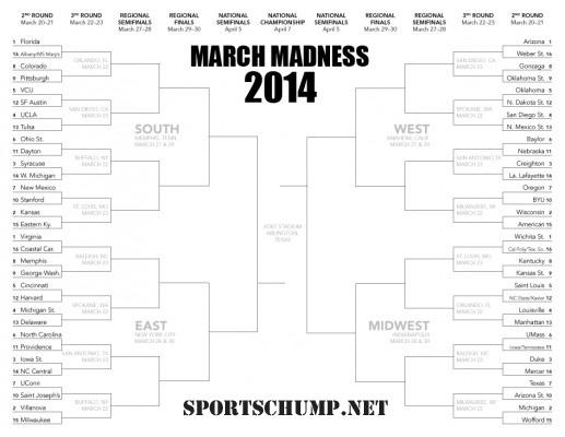 SportsChump Madness