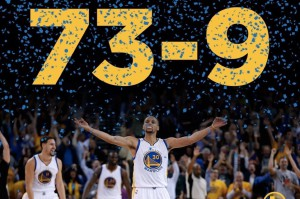 Warriors win 73