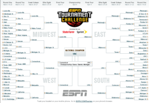 2009-march-madness-bracket-predictions