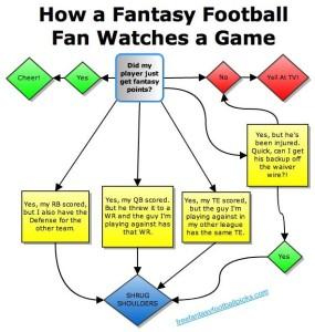 fantasy football chart